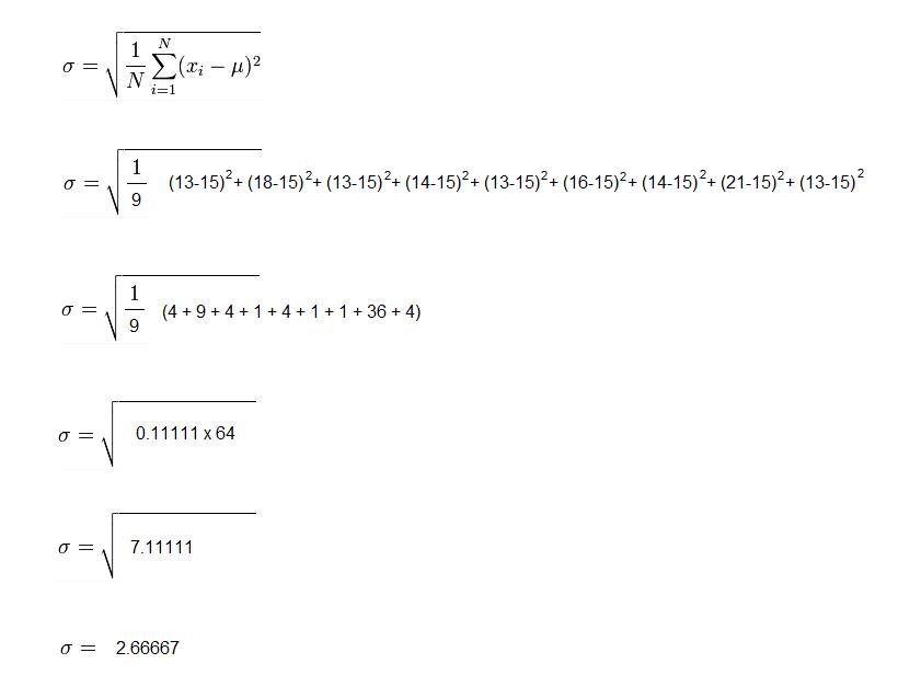 how to write standard deviation