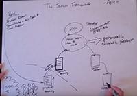 lyssa-adkins_scrum-framework_200w