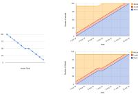 CFD-versus-burndown