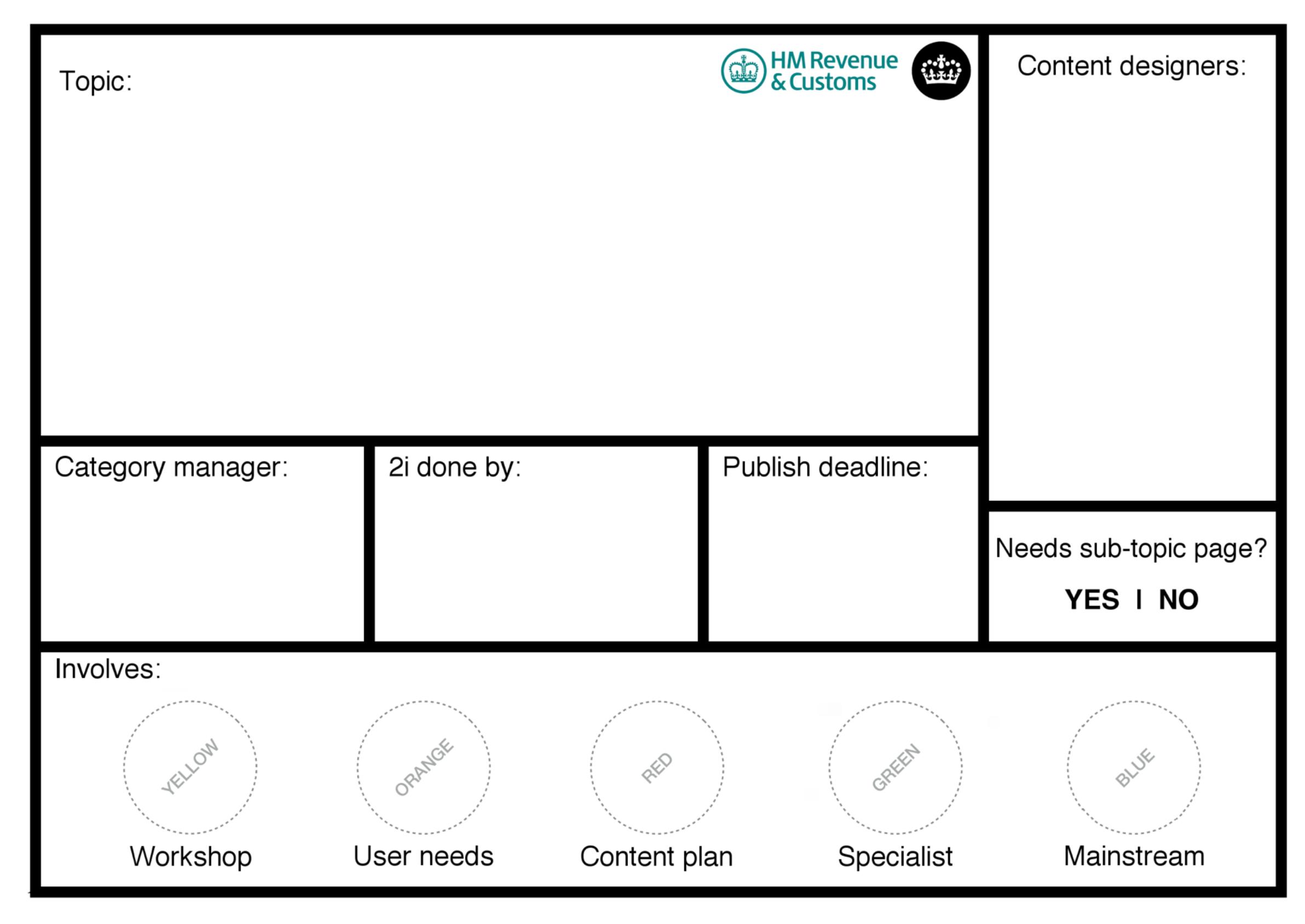 User stories reimagined » Scrum & Kanban